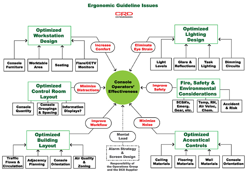 Ergonomic-Issue-Chart2.jpg